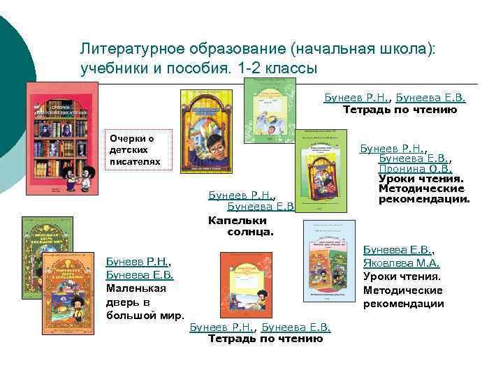 Литературное образование (начальная школа):  учебники и пособия. 1 -2 классы