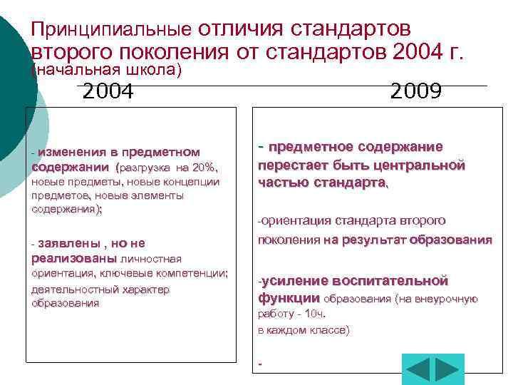 Принципиальные отличия стандартов второго поколения от стандартов 2004 г.  (начальная школа)