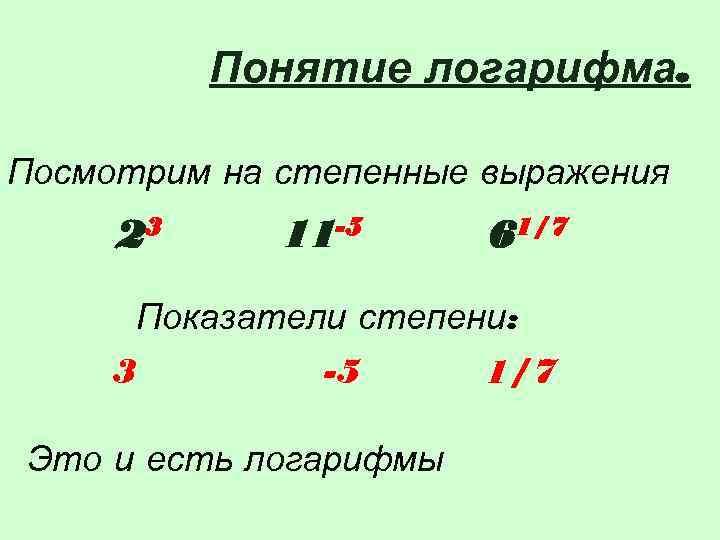 Понятие логарифма.  Посмотрим на степенные выражения 23 11 -5 61/7