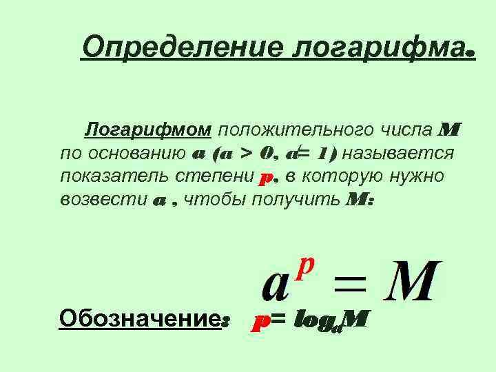 Определение логарифма. Логарифмом положительного числа M по основанию a (a > 0, a