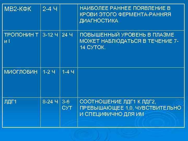 МВ 2 -КФК 2 -4 Ч  НАИБОЛЕЕ РАННЕЕ ПОЯВЛЕНИЕ В