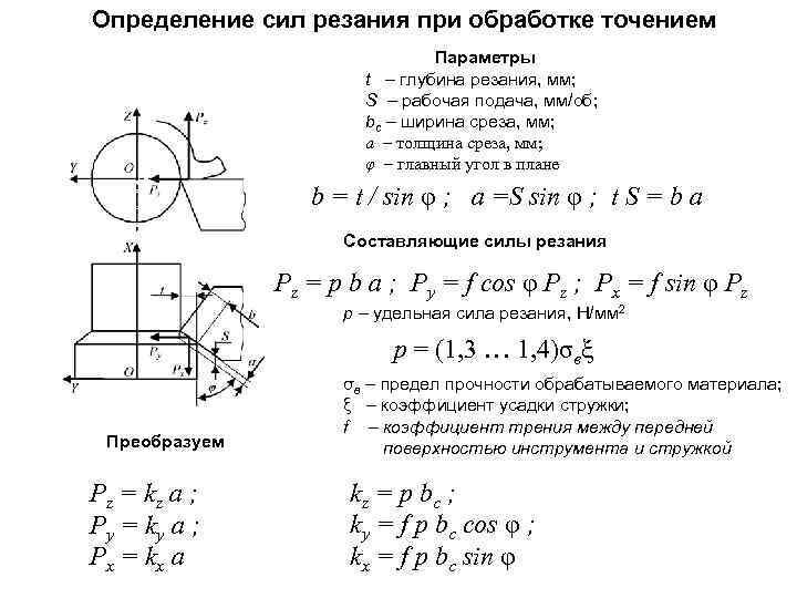 Определение сил резания при обработке точением       Параметры