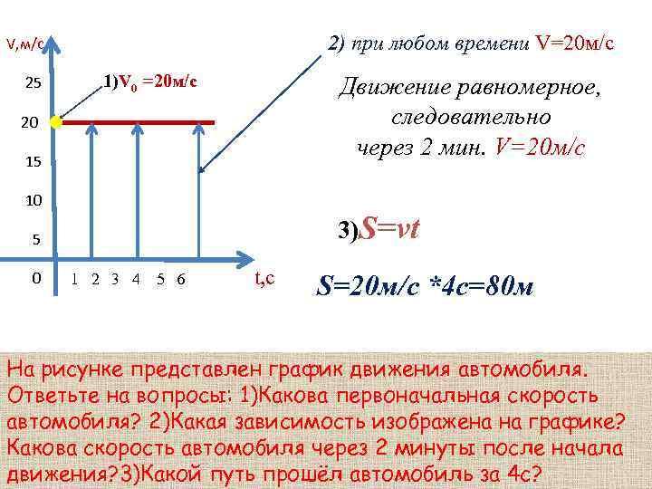 V, м/с     2) при любом времени V=20 м/c  25