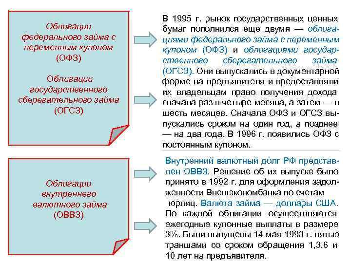 максимальный срок внутреннего займа в россии