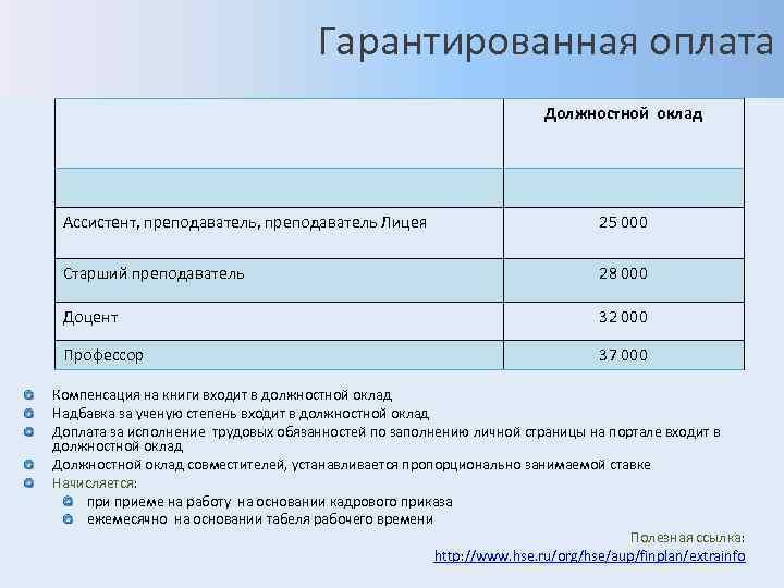 Гарантированная оплата