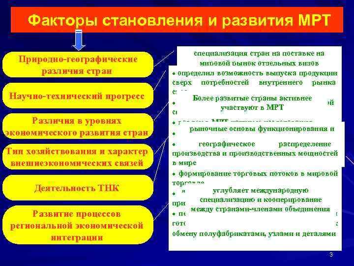 Факторы становления и развития МРТ    специализация стран на поставке