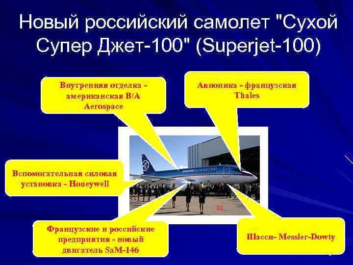 Новый российский самолет