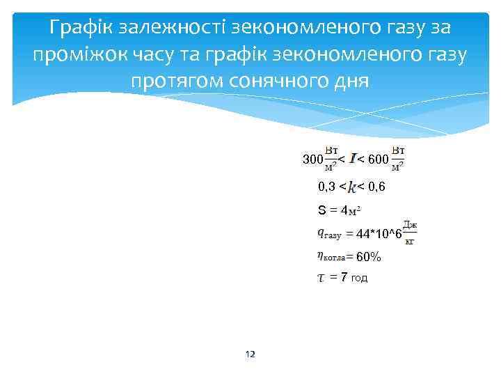 Графік залежності зекономленого газу за проміжок часу та графік зекономленого газу