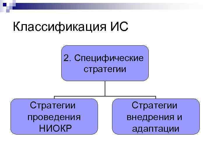 Классификация ИС   2. Специфические   стратегии Стратегии  проведения  внедрения