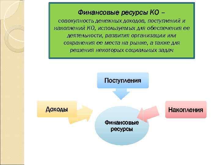 Финансовые ресурсы КО –  совокупность денежных доходов, поступлений и
