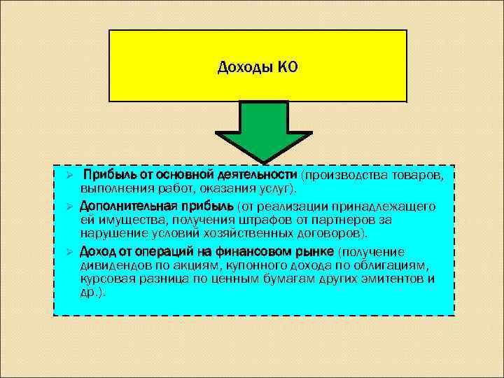 Доходы КО Ø Прибыль от основной деятельности (производства товаров,