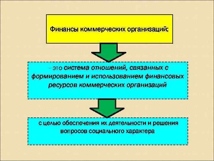 Финансы коммерческих организаций:   - это система отношений, связанных с формированием