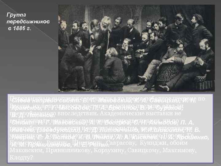 Группа передвижников в 1886 г. Передвижные выставки совершали в то время победное шествие по