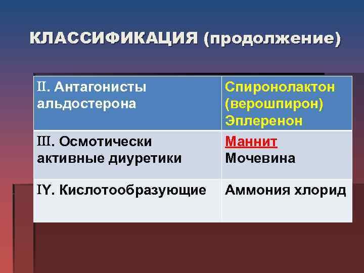 КЛАССИФИКАЦИЯ (продолжение)  . Антагонисты   Спиронолактон альдостерона  (верошпирон)