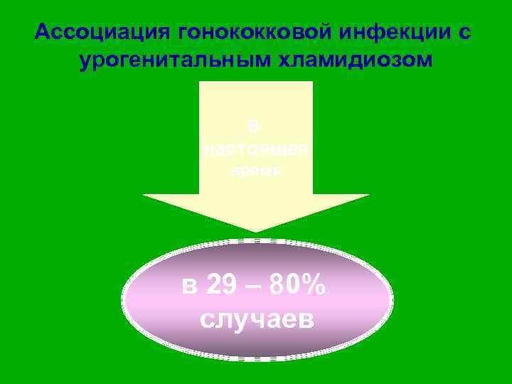 Ассоциация гонококковой инфекции с урогенитальным хламидиозом   В    настоящее