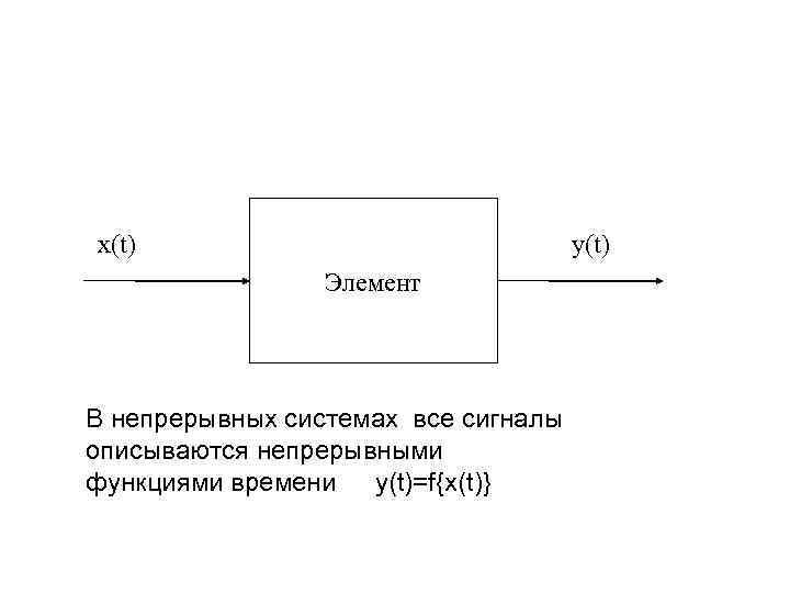 x(t)       y(t)   Элемент В непрерывных системах