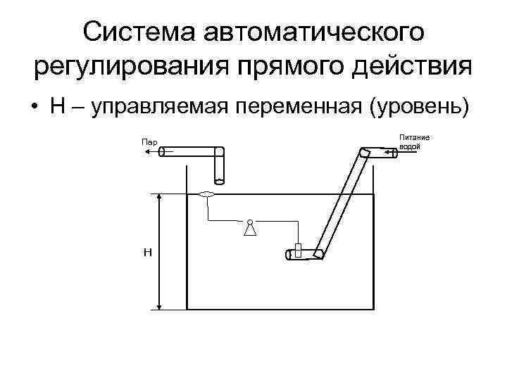 Система автоматического регулирования прямого действия • Н – управляемая переменная (уровень)