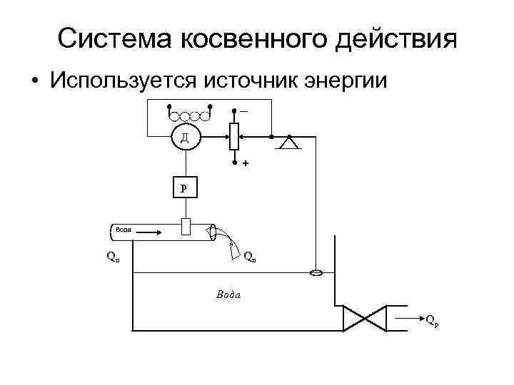 Система косвенного действия • Используется источник энергии     –