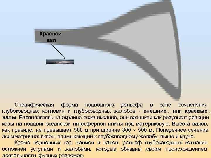 Краевой   вал   Специфическая форма подводного рельефа в