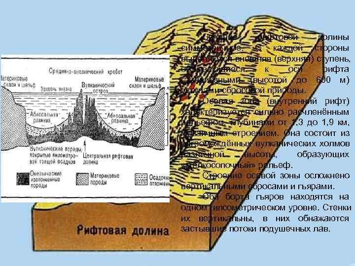 Сечение рифтовой  долины симметричное. С каждой стороны выделяются внешняя (верхняя) ступень, обрывающиеся