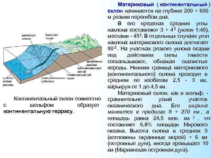 Материковый ( континентальный )