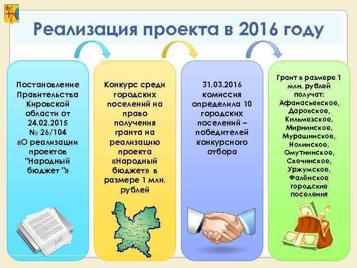 Реализация проекта в 2016 году     Грант в размере