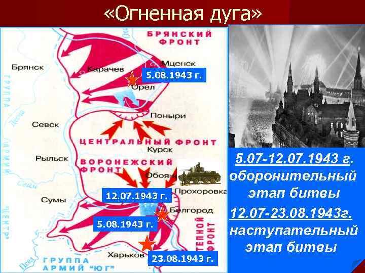 «Огненная дуга» 5. 08. 1943 г. 12. 07. 1943 г. 5. 08. 1943