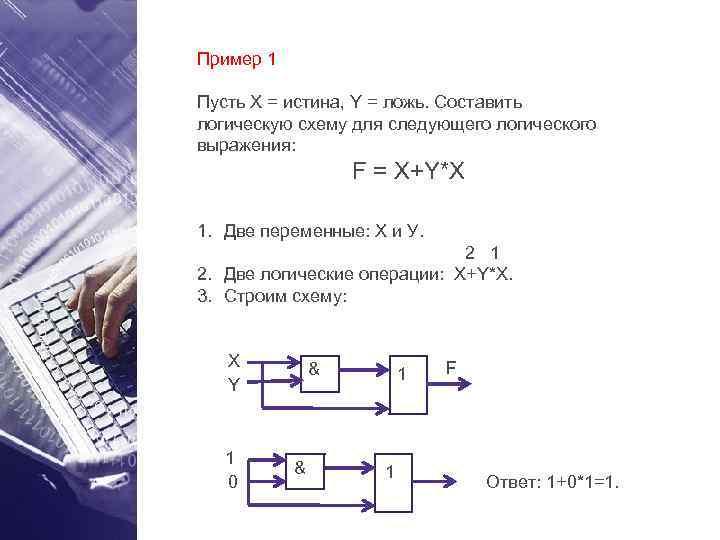 Пример 1 Пусть X = истина, Y = ложь. Составить логическую схему для следующего