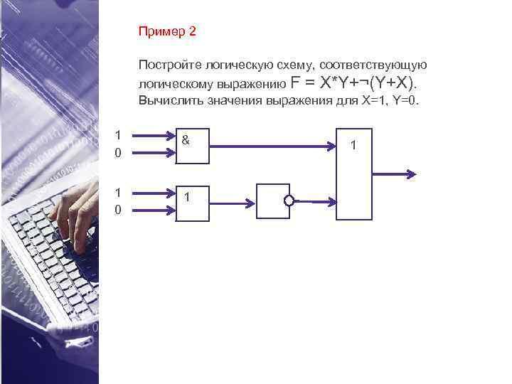 Пример 2 Постройте логическую схему, соответствующую логическому выражению F = X*Y+¬(Y+X). Вычислить