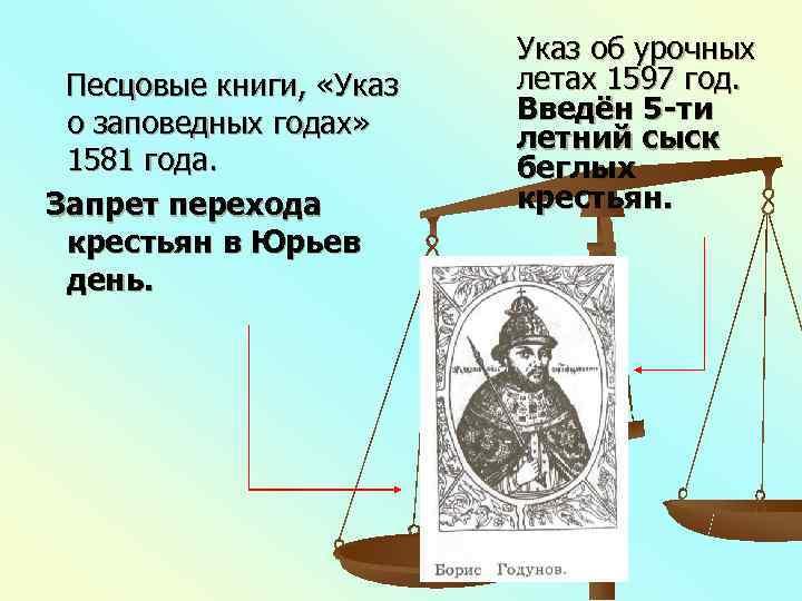 Указ об урочных Песцовые книги,  «Указ  летах