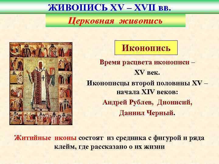 ЖИВОПИСЬ XV – XVII вв.   Церковная живопись
