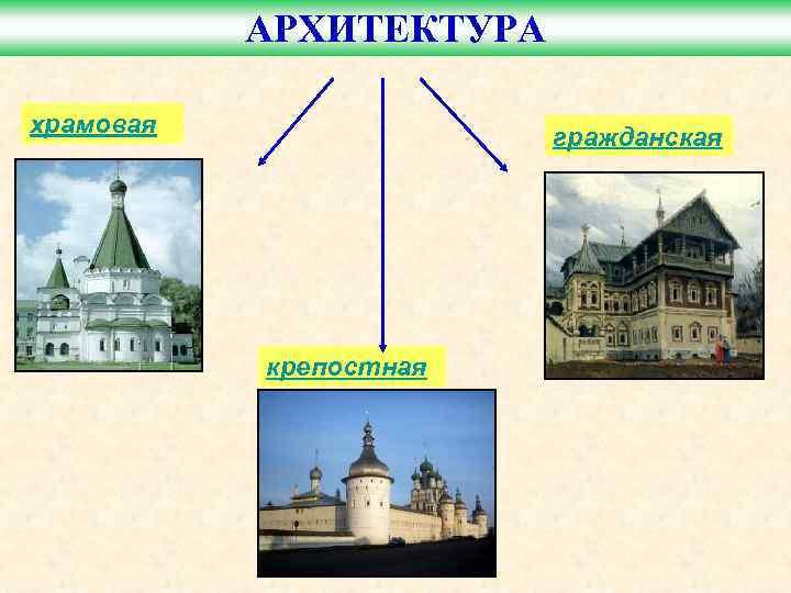 АРХИТЕКТУРА храмовая   гражданская    крепостная