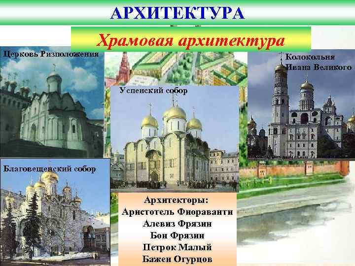 АРХИТЕКТУРА    Храмовая архитектура Церковь Ризположения