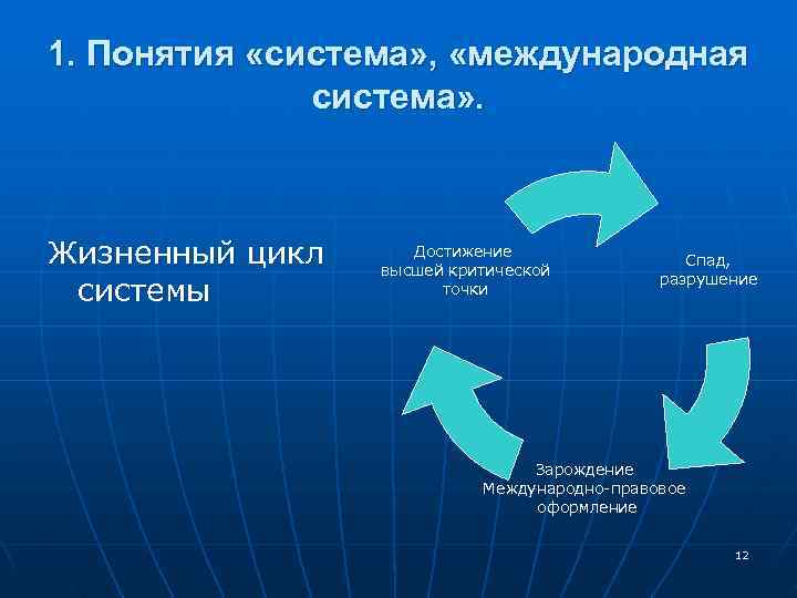 1. Понятия «система» ,  «международная    система» . Жизненный цикл
