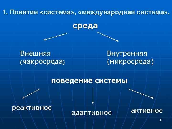 1. Понятия «система» ,  «международная система» .    среда  Внешняя