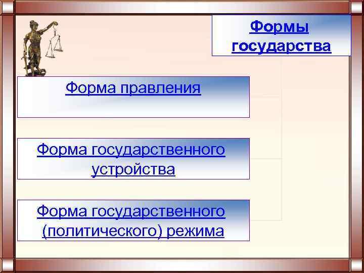 Формы     государства Форма правления