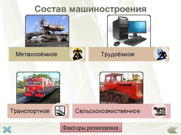 Состав машиностроения Металлоёмкое    Трудоёмкое Транспортное  Сельскохозяйственное