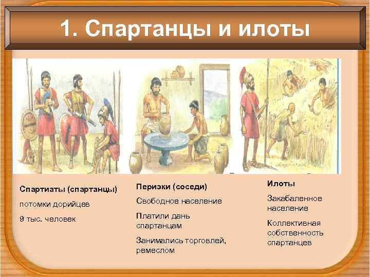 1. Спартанцы и илоты     Периэки (соседи)