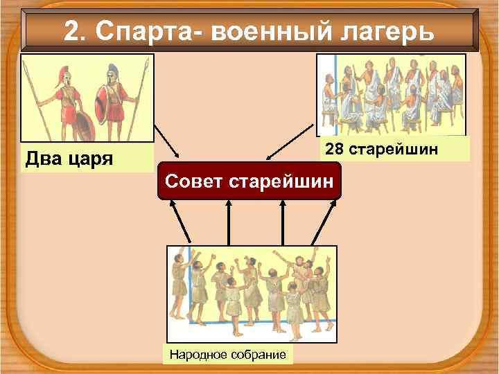 2. Спарта- военный лагерь      28 старейшин Два