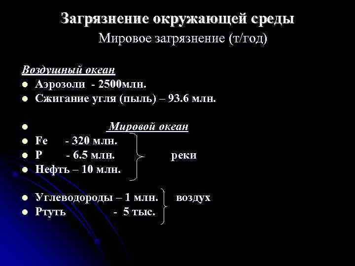 Загрязнение окружающей среды    Мировое загрязнение (т/год) Воздушный океан l