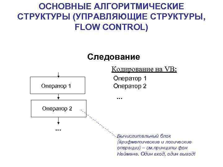 ОСНОВНЫЕ АЛГОРИТМИЧЕСКИЕ СТРУКТУРЫ (УПРАВЛЯЮЩИЕ СТРУКТУРЫ,   FLOW CONTROL)