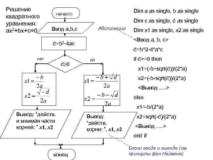 Решение    Dim a as single, b as single