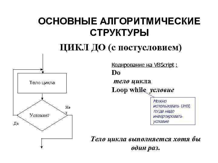 ОСНОВНЫЕ АЛГОРИТМИЧЕСКИЕ    СТРУКТУРЫ  ЦИКЛ ДО (с постусловием)