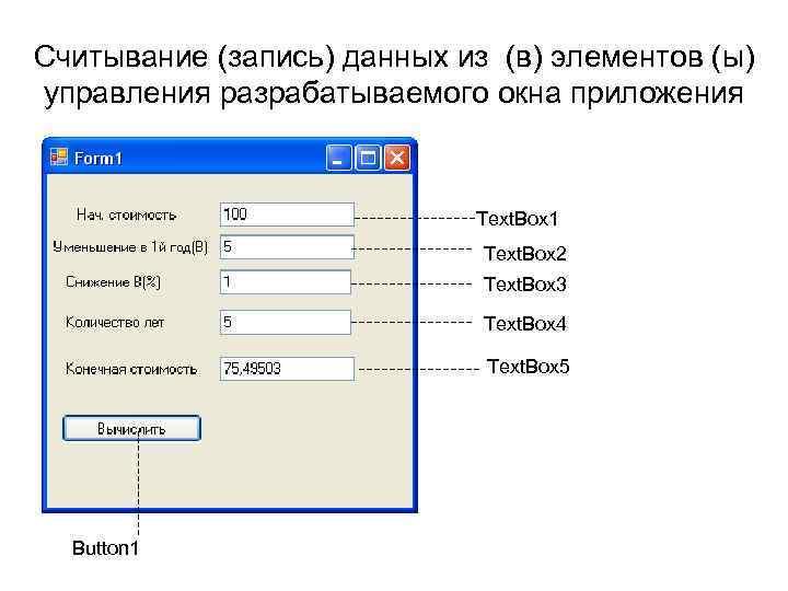 Считывание (запись) данных из (в) элементов (ы) управления разрабатываемого окна приложения