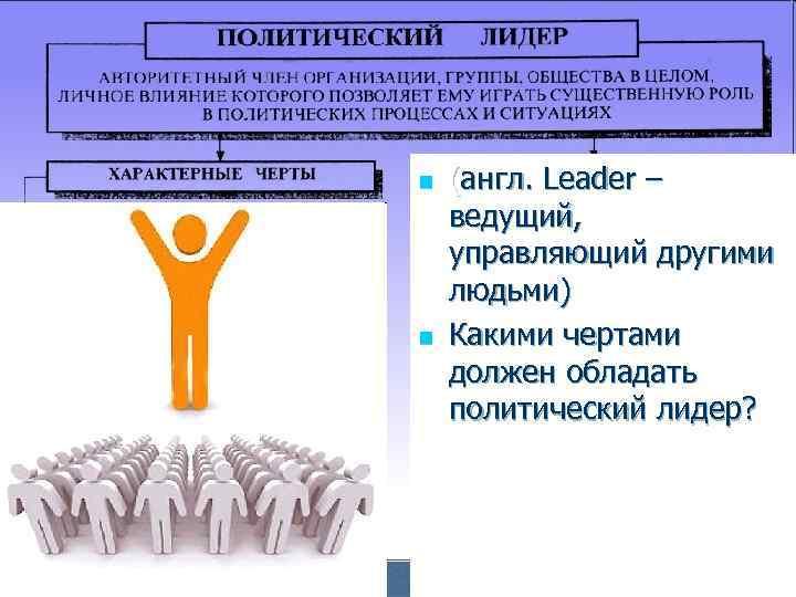n  (англ. Leader – ведущий, управляющий другими людьми) n  Какими чертами должен
