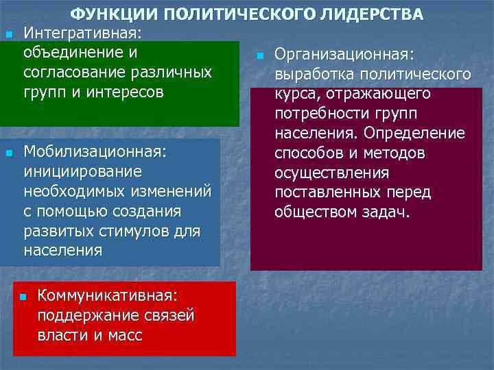 ФУНКЦИИ ПОЛИТИЧЕСКОГО ЛИДЕРСТВА n  Интегративная: объединение и   n