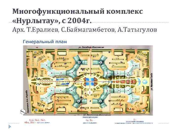 Многофункциональный комплекс «Нурлытау» , с 2004 г. Арх. Т. Ералиев, С. Баймагамбетов, А. Татыгулов