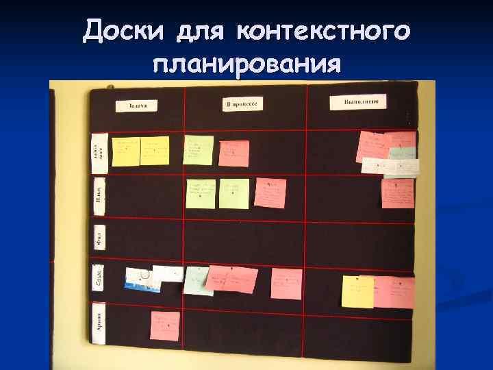 Доски для контекстного планирования