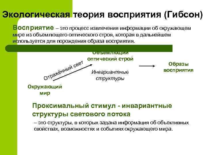 Экологическая теория восприятия (Гибсон)  Восприятие – это процесс извлечения информации об окружающем