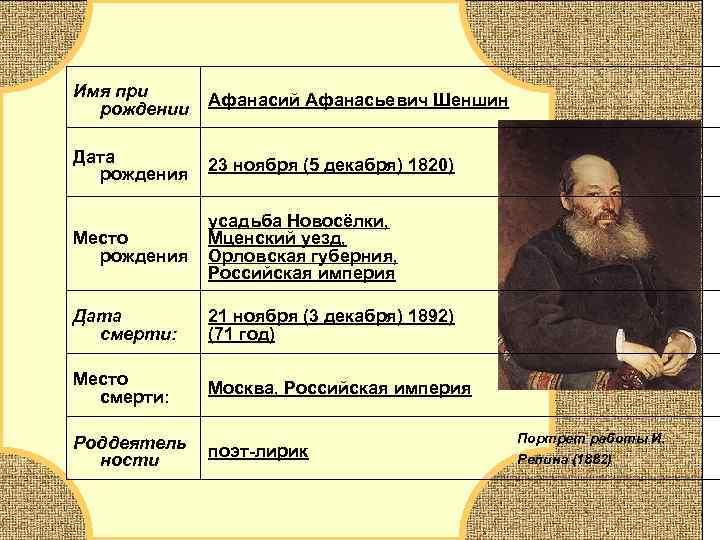 Имя при Афанасий Афанасьевич Шеншин  рождении Дата   23 ноября (5 декабря)